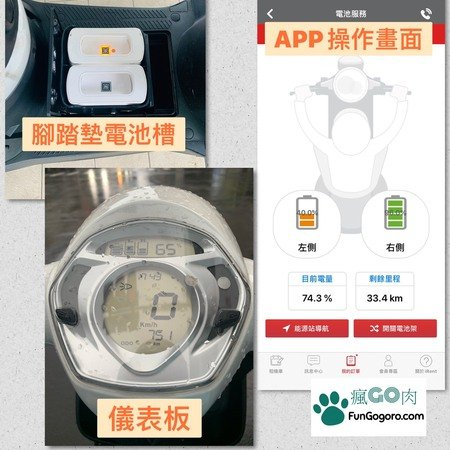 iRent電池消耗與更換
